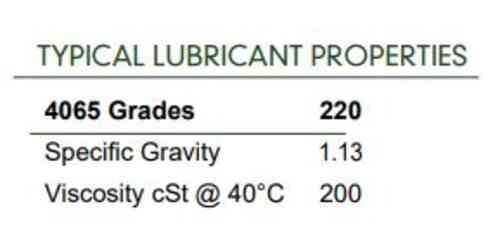 4065 - High Mileage Engine Treatment specifications