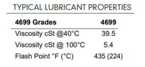 4699 - Leak Detection Additive specifications