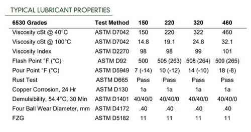 6530 specifications